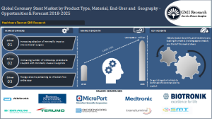 Asia-Pacific to continue to lead the global coronary stent market by 2025 - GMI Research