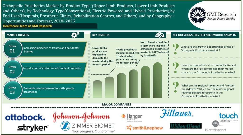 High Performance Pigments by Type (Organic, Inorganic), by Application (Coatings, Plastics & Textiles, Inks, Cosmetics and Others) and by Geography - Global Forecast to 2021