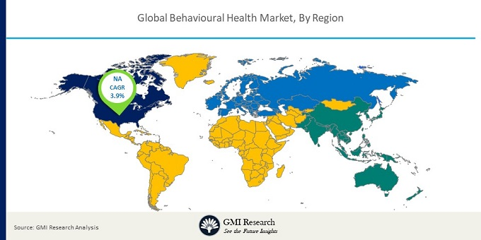 global behavioural health market