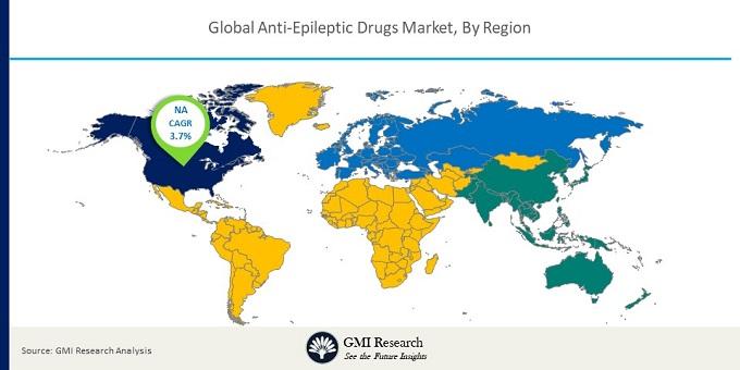 global Anti-Epileptic Drugs market